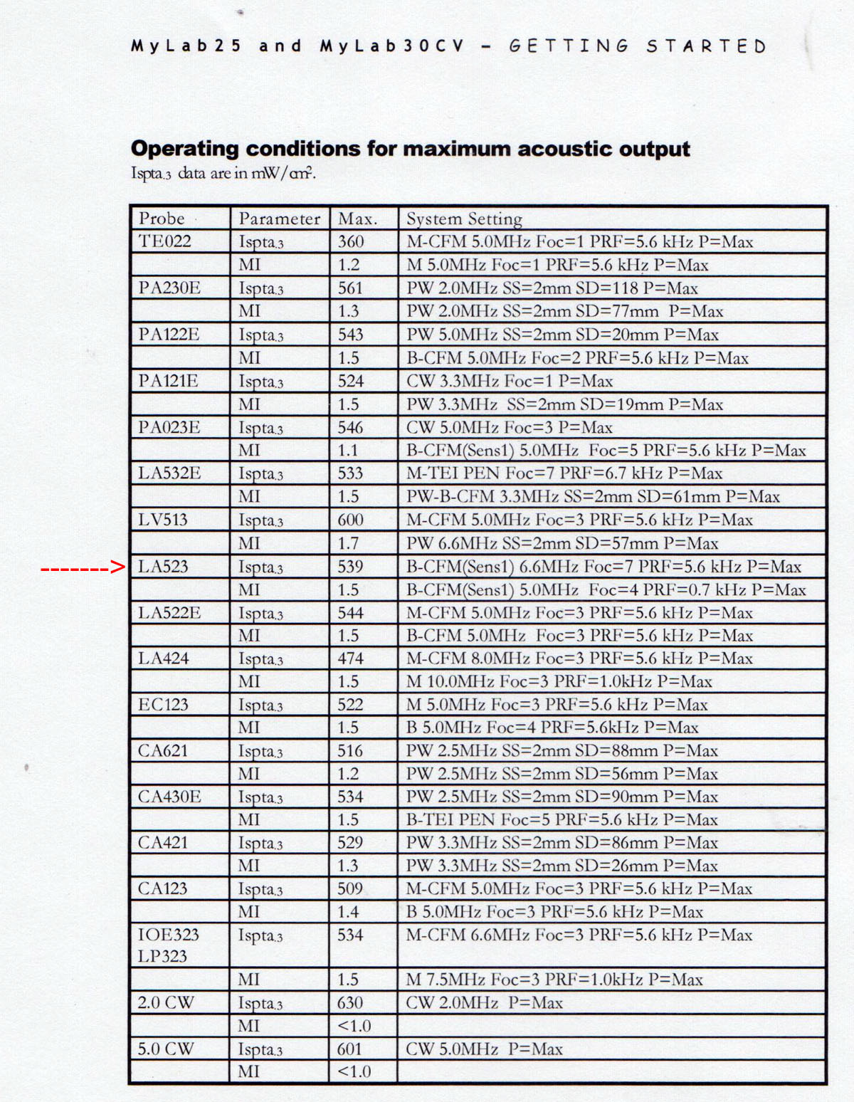 Index of test 9 grand bureau for Grand bureau